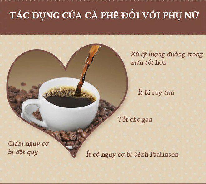 tac dung cafe it ai de y 3
